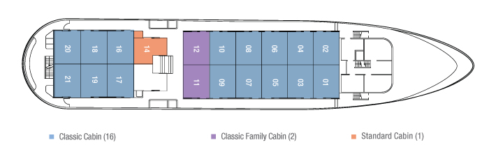 Cabin Deck - Yacht Isabela II