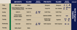 Eastern islands activities in the Galapagos Islands tours