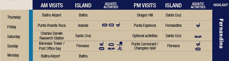 western activities galapagos tours