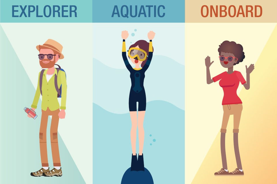 The three ideal outfits to wear on a Galapagos cruise.