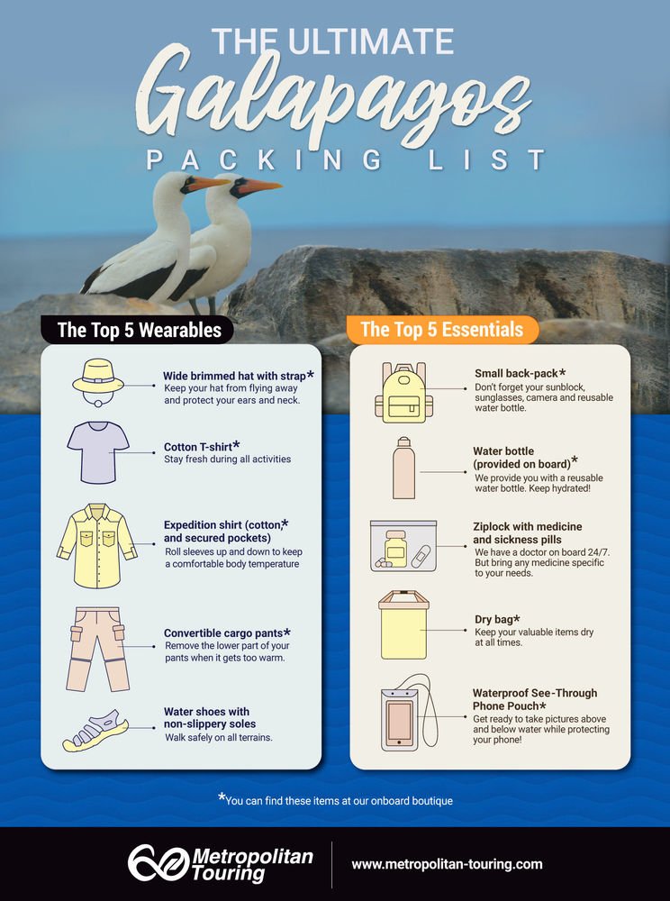 Best galapagos packing list